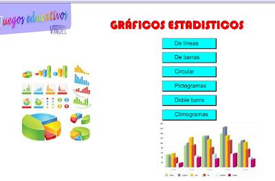 http://www.juegoseducativosvindel.com/graficos.php