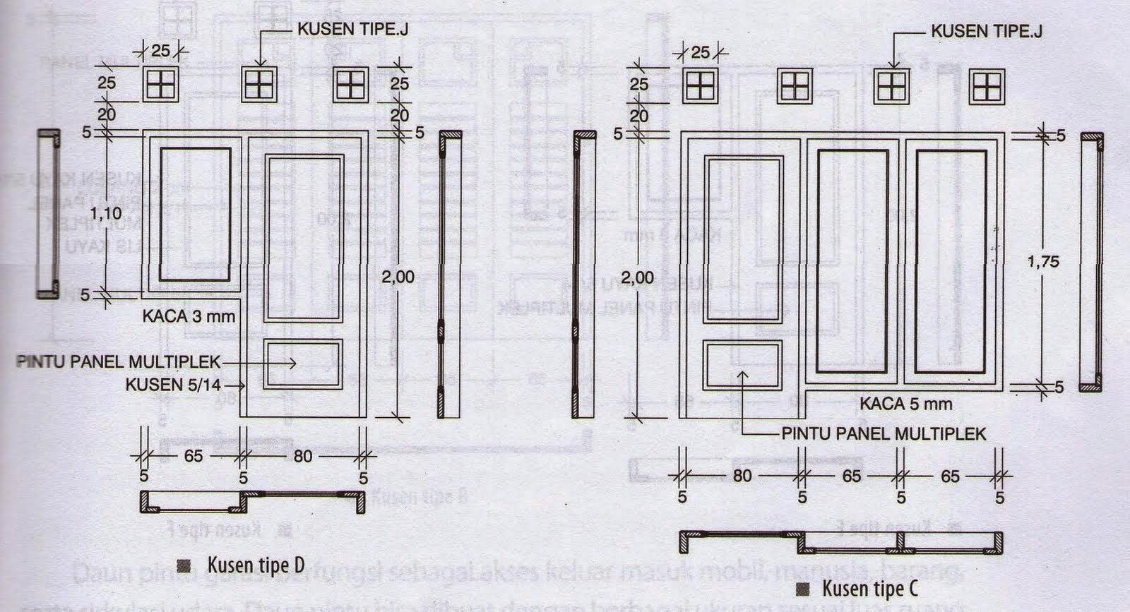 ukuran kusen pintu dan jendela 2014