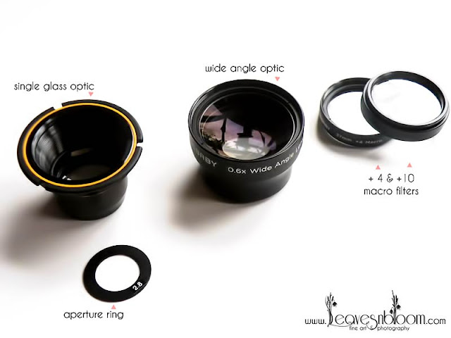 lensbaby kit