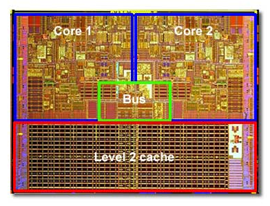 Computer Processor kya hai ye kaise kaam karta hai