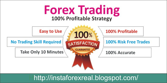 Forex strategy with no loss