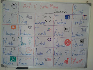 social media freaks, social media, a to z social sites, all social media, list of social sites
