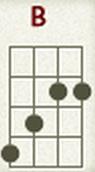 kunci ukulele b