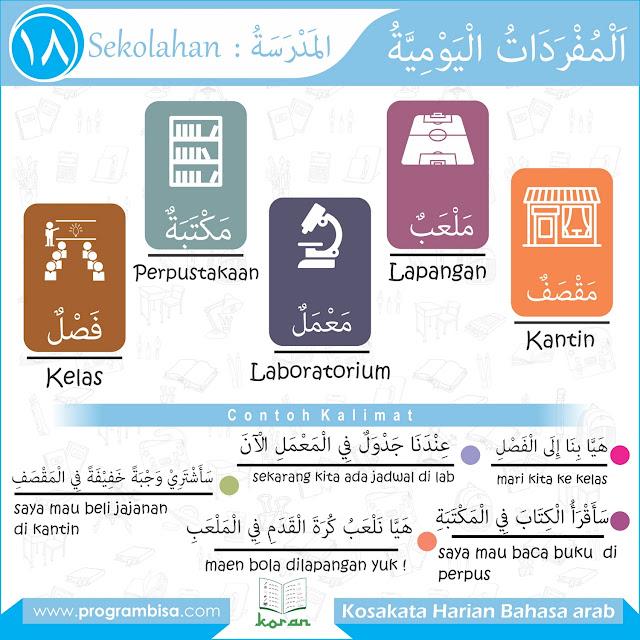 Kosakata harian bahasa arab 018 sekolahan