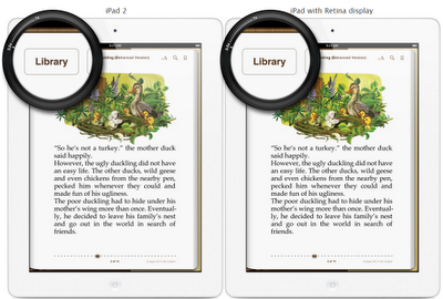 Apple iPad 4G with Retina Display