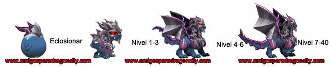 imagen del crecimiento del dragon panzer