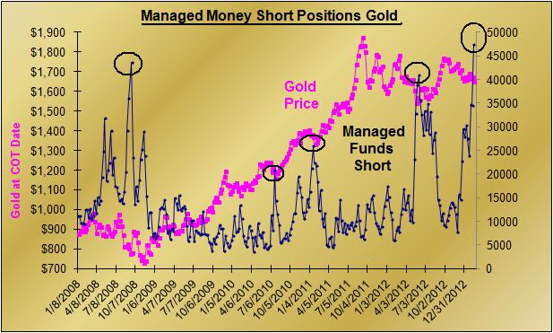 prix de l'or, de l'argent et des minières / suivi quotidien en clôture - Page 36 6a0120a6002285970c017d412a7b64970c-800wi