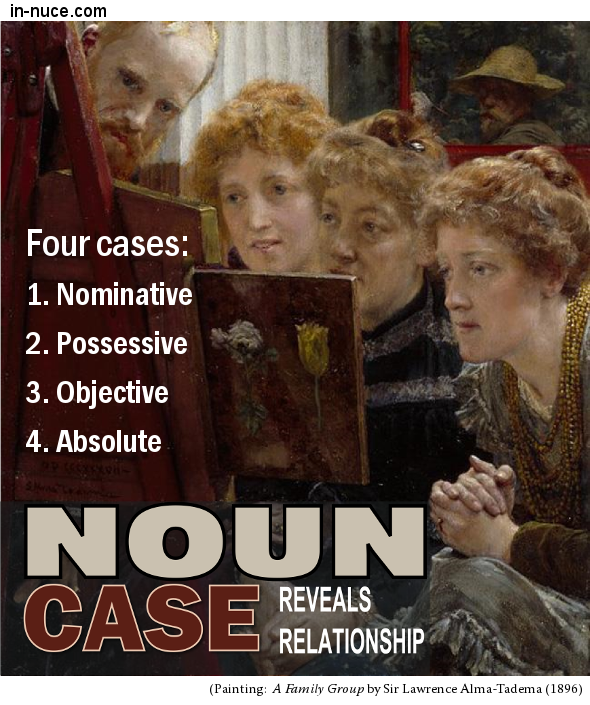 in-nuce.com noun case