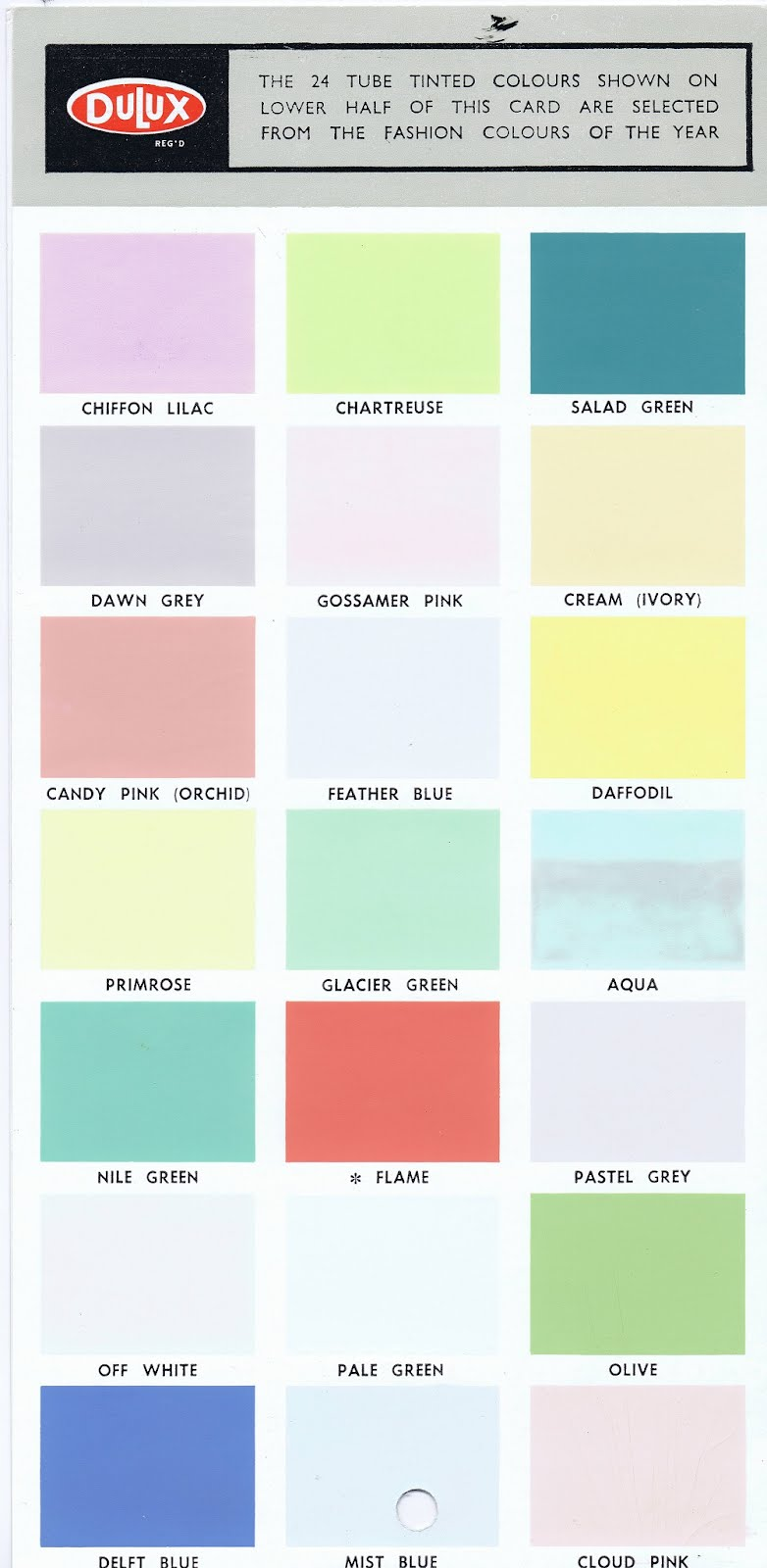 Mad For Mid Century Dulux Mid Century Paint Colors