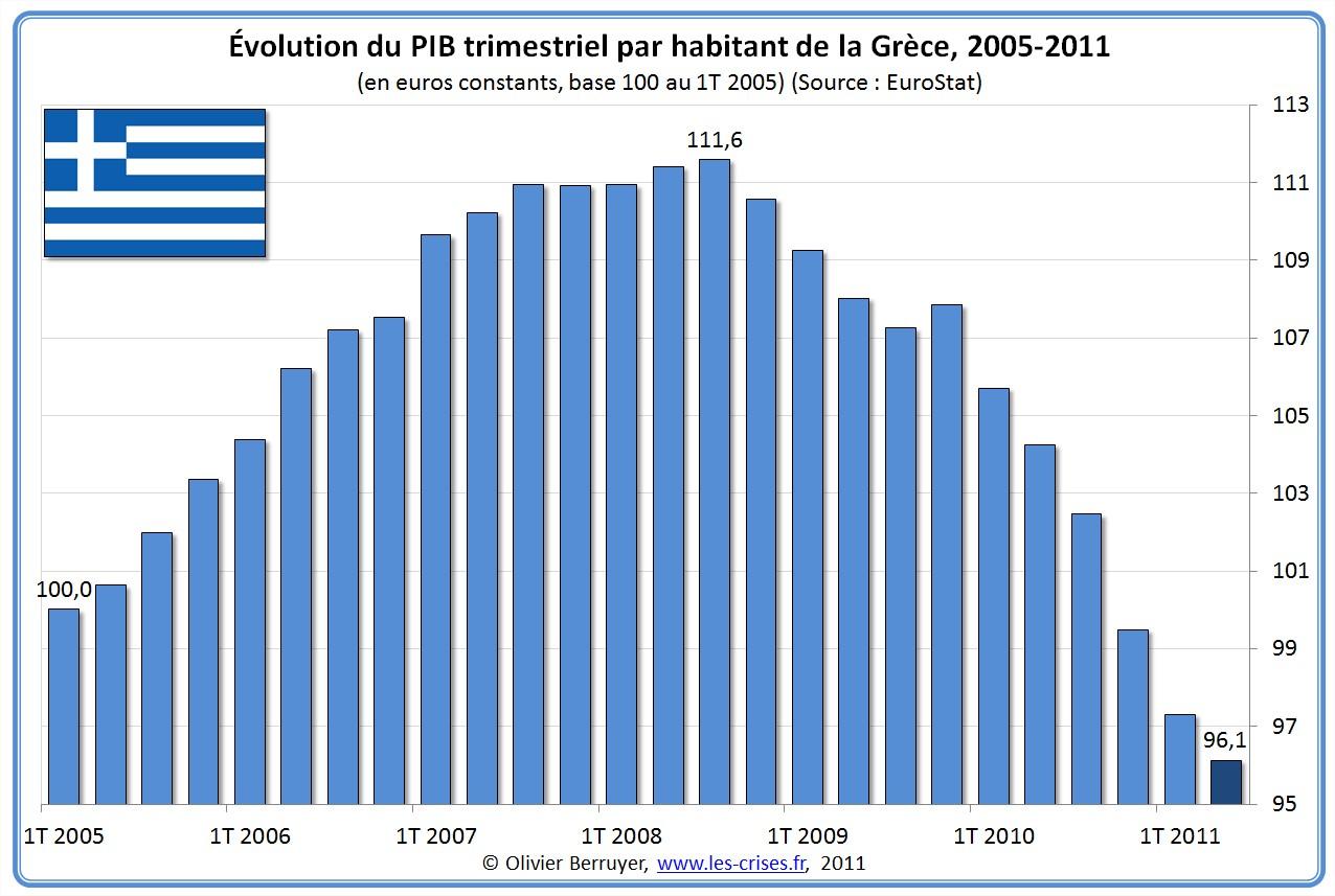 Statistiques du jour bonjour politiko potins gr fr for Par la fenetre ouverte bonjour le jour