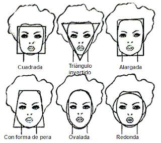 Xxx mujeres con figuras en forma de pera