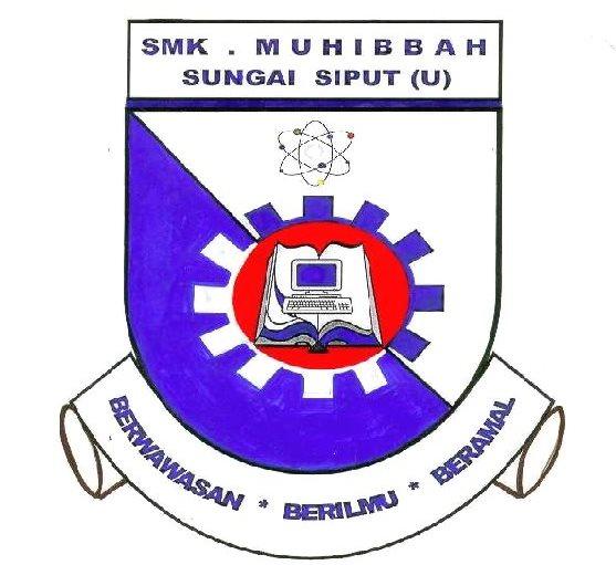 Logo SMKM