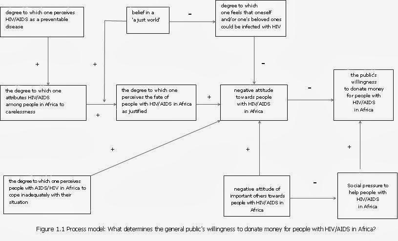 Contoh Penerapan Teori Psikologi Sosial Ind