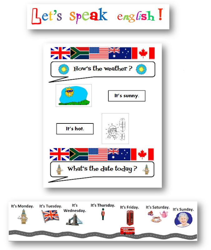 Extrem Teacher Charlotte: Coin affichage Anglais: rituels de la date et  FA85