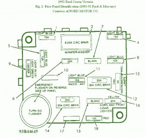 ford fuse box diagram fuse box ford 1994 crown victoria diagram fuse box ford 1994 crown victoria diagram