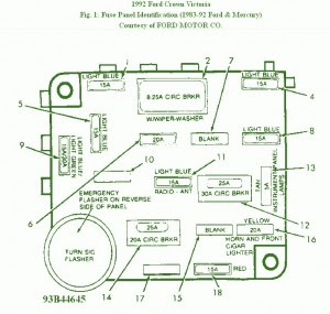 FORD Fuse Box Diagram: Fuse Box Ford 1994 Crown Victoria Diagram