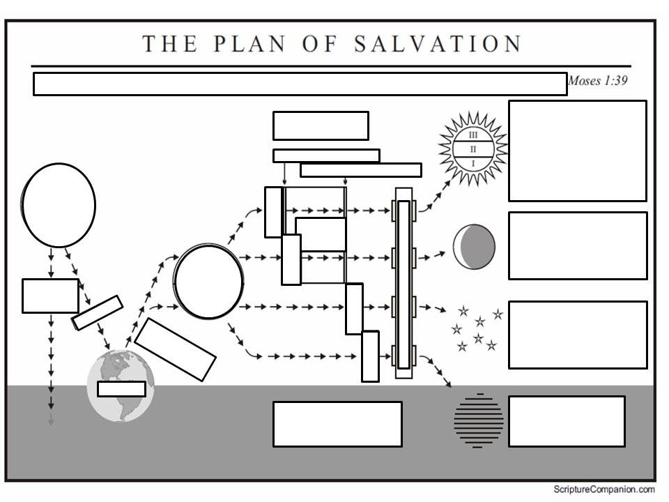 Sofia 39 s primary ideas january 2013 lds primary sharing for Lds plan of salvation coloring page