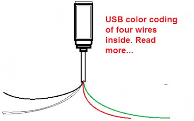 usb color code of wires mnhs pen rh mnhspen blogspot com