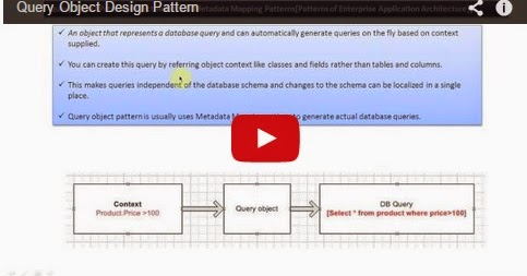 Java ee query object design pattern for Object pool design pattern java