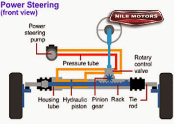 power steering - hyundai service center