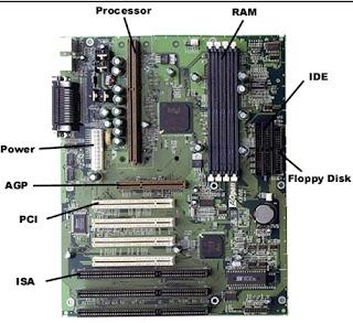 Componentes de la Placa Madre o Motherboard