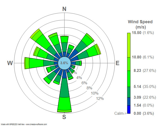 Wind Rose Diagram For Lake Tahoe Basic Guide Wiring Diagram