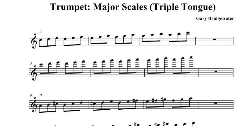Trumpet: Trumpet: Major Scales (Triple Tongue)