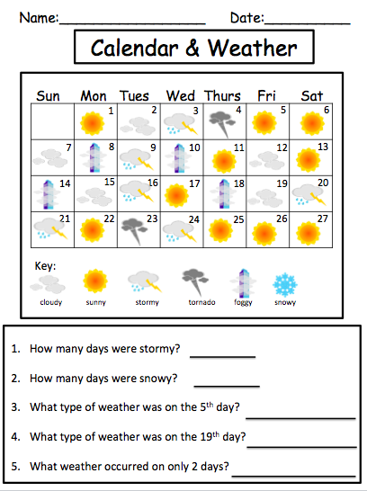 Autism Tank: Science Unit Preview: Weather!