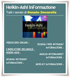 HEIKIN-ASHI inFORMAZIONE