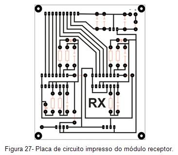 Placa de circuito impresso do módulo receptor