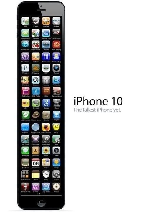 Then The Iphone 20