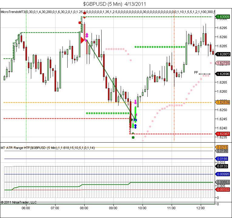 Forex trading indicators journal