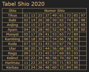 SHIO 2019