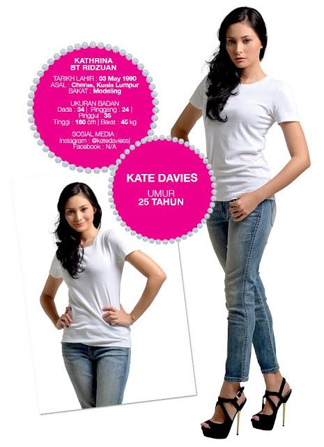Profil Peserta Dewi Remaja 2014/2015 Kate Davies