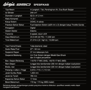 Spesifikasi New Ninja 250