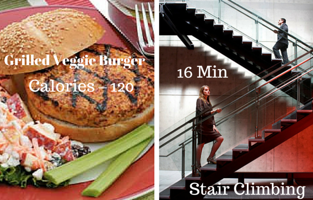 compare of burger and stair climbing