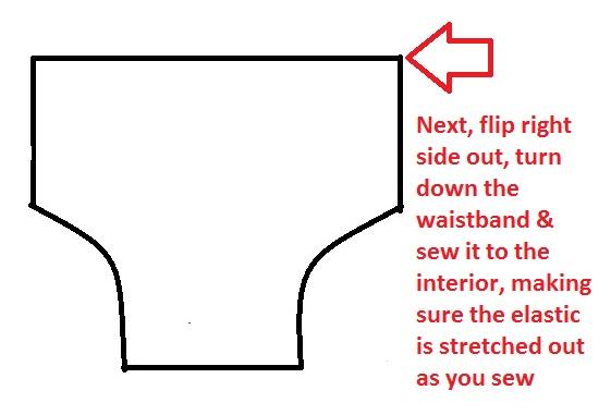 Sewing Chick: Gerber Training Underwear Refashion