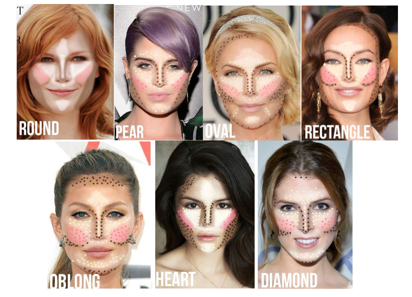 Oval face shape contouring