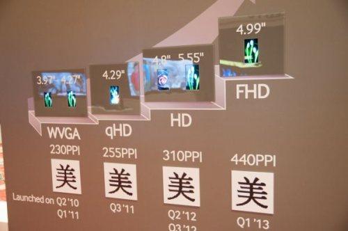 Samsung è pronta a lanciare nel primo trimestre del 2012 il nuovo display 1080p con tecnologia super amoled