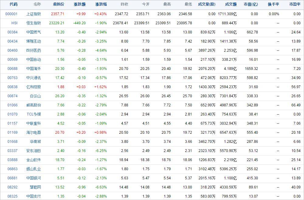 中国株コバンザメ投資ウォッチ銘柄watch20140929