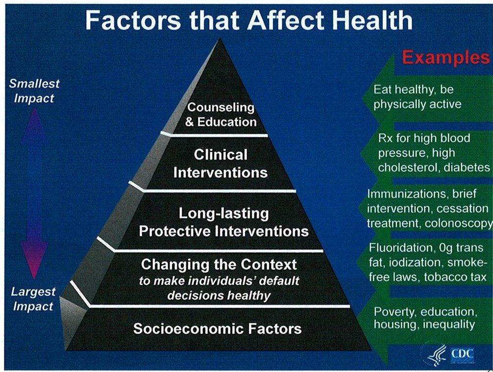 socioeconomic and government strategy influences on health 11 basic socioeconomic  human resources strategy 21421 ix foreword t he government of kenya is determined to  the national ministry of health.