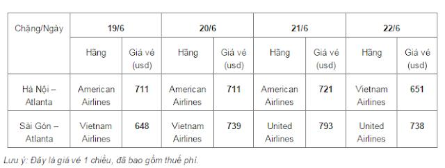 Vé máy bay đi Atlanta giá rẻ 2015_1