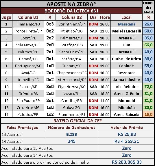 LOTECA 661 - RATEIO OFICIAL