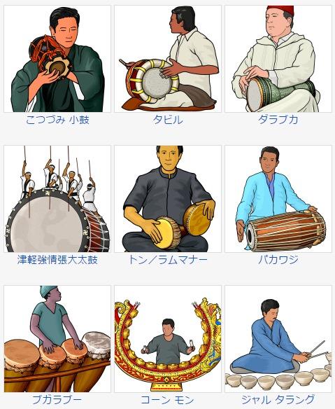 楽器を演奏している人物のイラスト free illustrations フリー素材