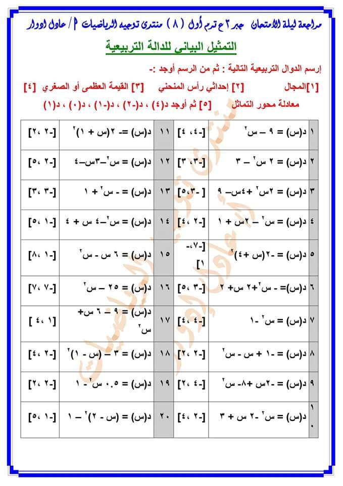 مراجعة ليلة الامتحان جبر للثالث الاعدادى 2016