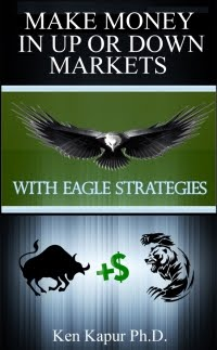 Make Money In Up & Down Markets