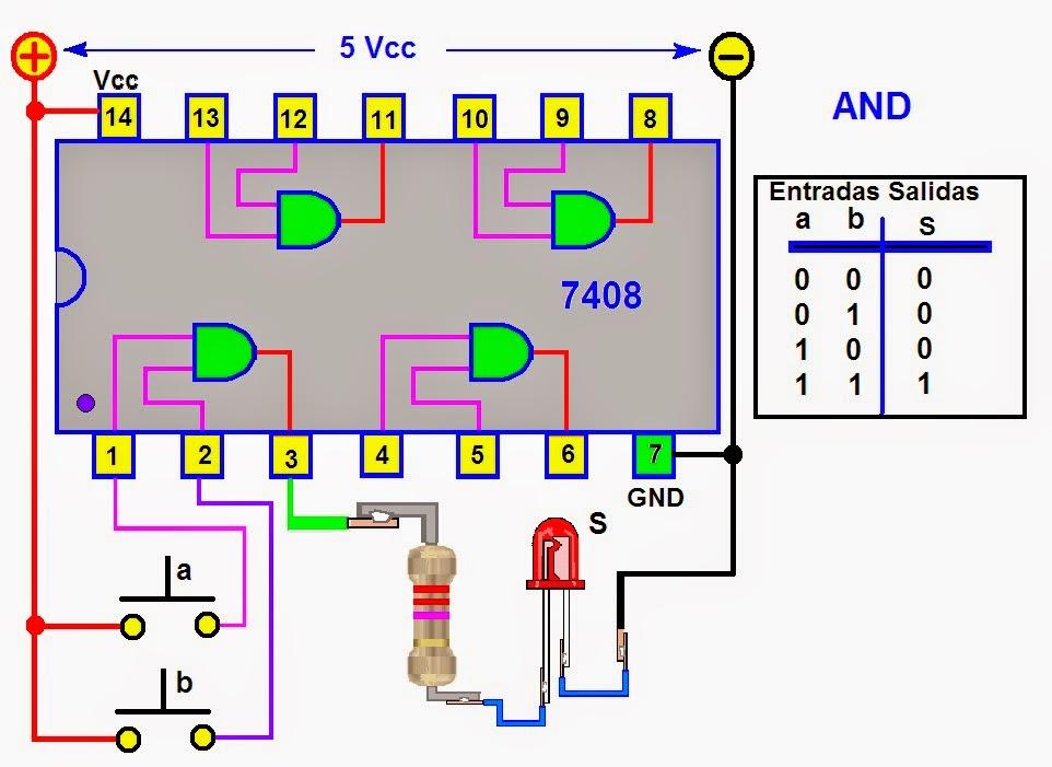 Circuito Integrado 7408 : Coparoman circuitos integrados con compuertas lógicas