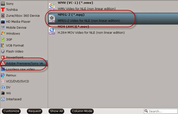 how to allow all users to edit crontab