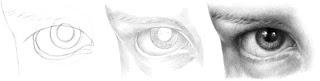 رسم العيون