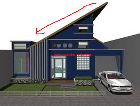 Cara Menghitung Kebutuhan dan Harga Genteng per m2 Rumah